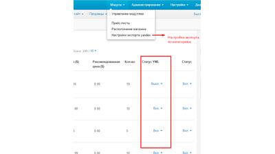 Export to yandex market CS-Cart
